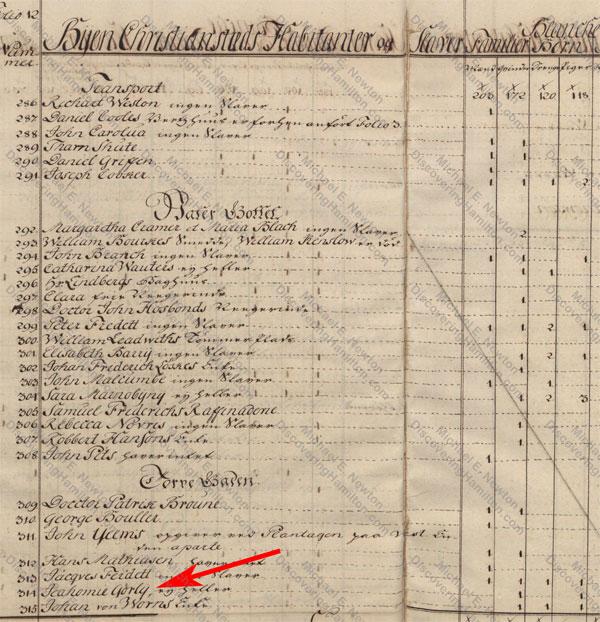Jemima Gurley, 1758 matrikel, Christiansted, St. Croix