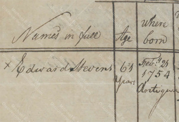 List of practising Physicians in the danish Westindia Islands, with information about Edward Stevens, including his birthday